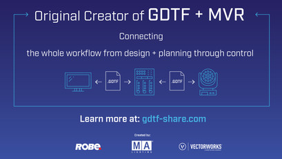 GDTF – General Device Type Format